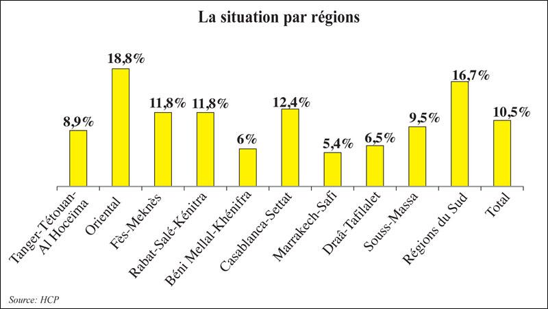 chomage-regions-057.jpg