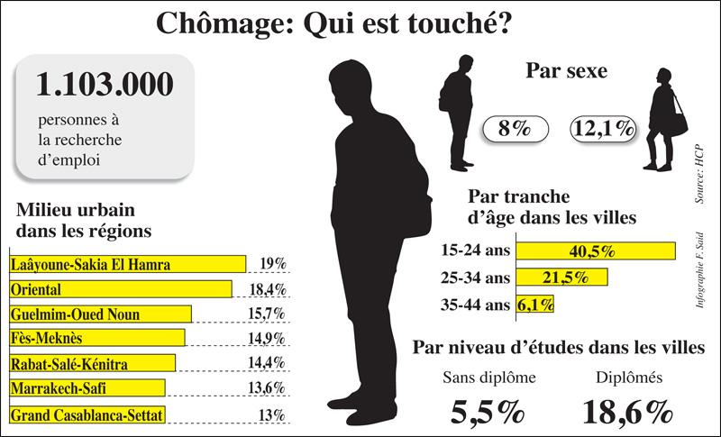 chomage_031.jpg