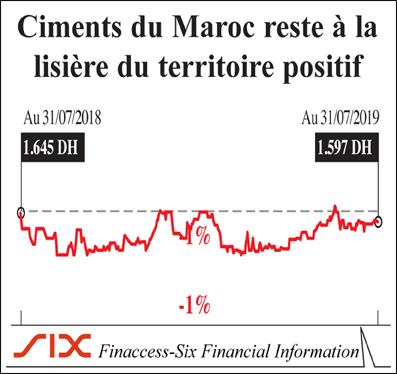 ciment_du_maroc_067.jpg