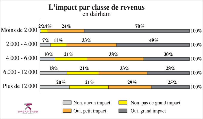 classe-revenus-040.jpg