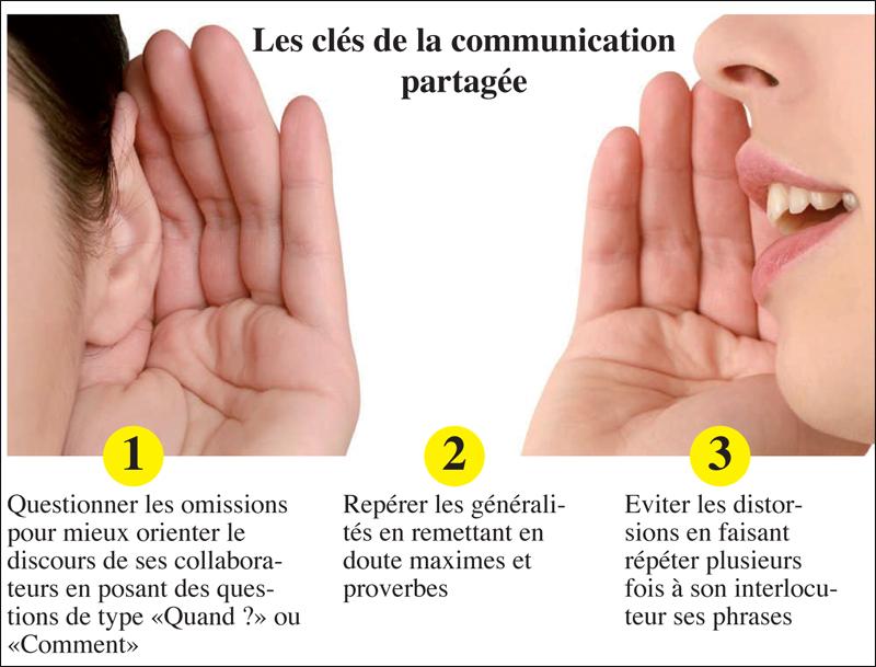 cles_de_la_communication_020.jpg