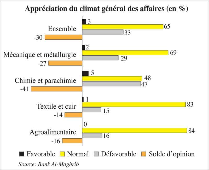 climat_des_affaires_083.jpg
