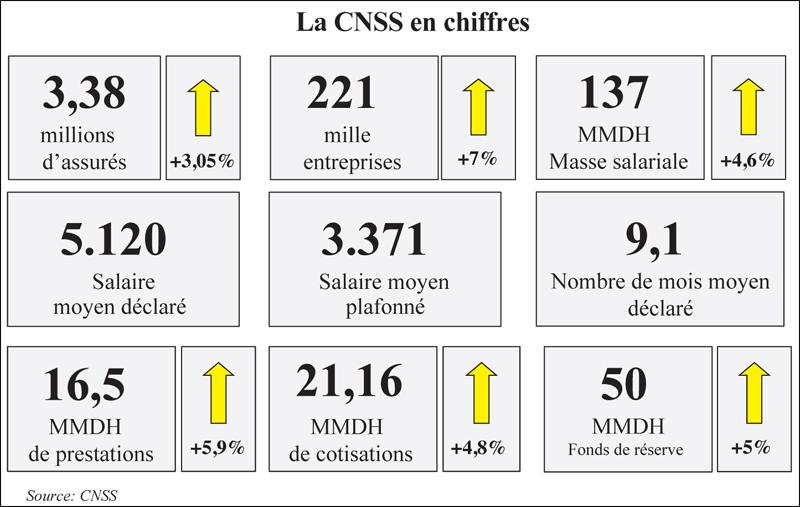 cnss_chiffres_036.jpg