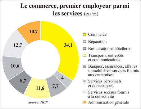 commerce-employeurs-007.jpg