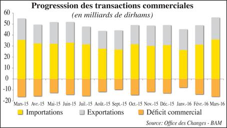 commerce_exterieur_055.jpg