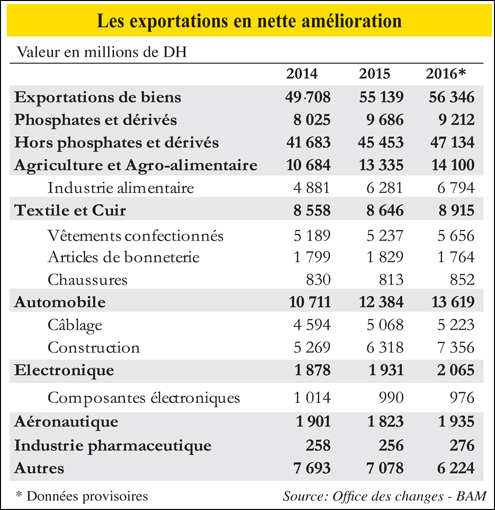 commerce_exterieur_1_055.jpg