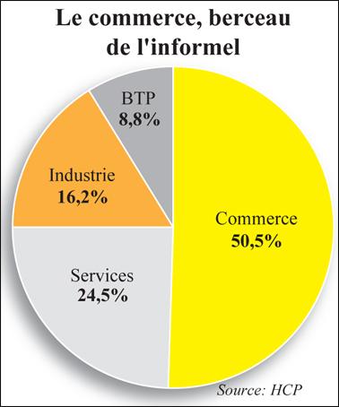 commerce_informel_033.jpg