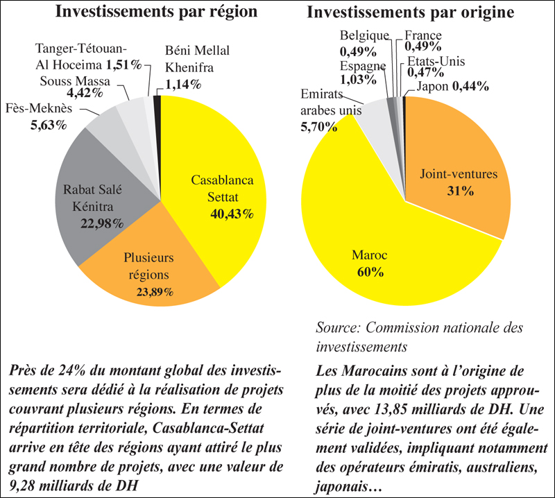 commission_des_investissements_1_084.jpg
