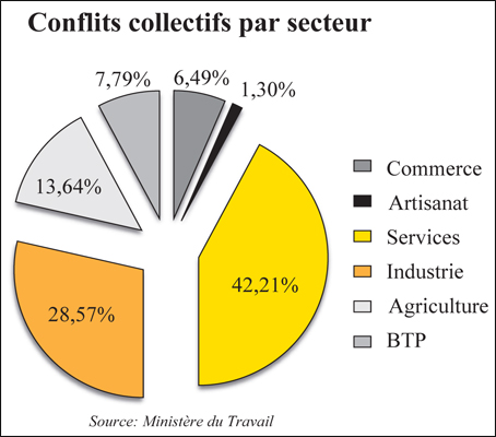 conflits_collectifs_027.jpg