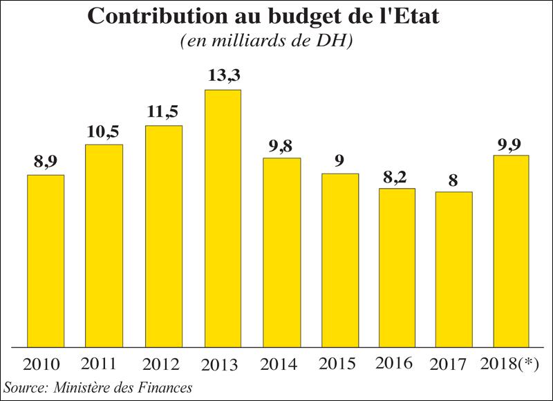 contribution_budget_etat_029.jpg