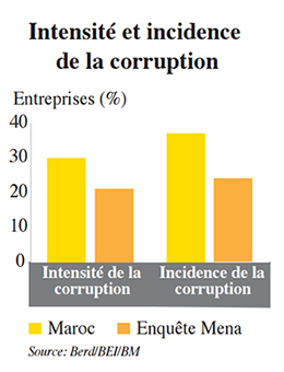 corruption_2_4824.jpg