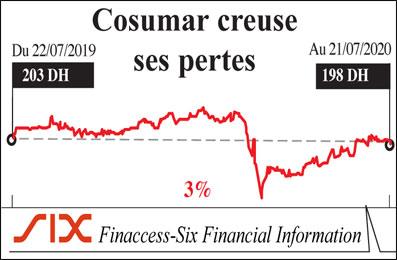 cosumar-09.jpg