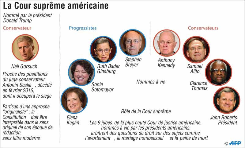 cour_supreme_americaine_052.jpg
