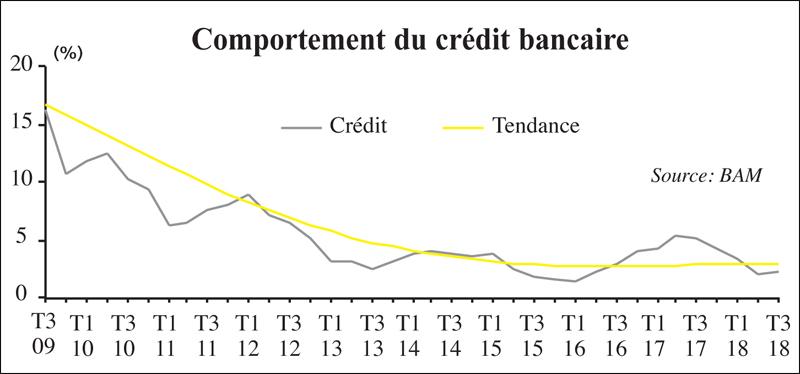 credit_bancaire_016.jpg