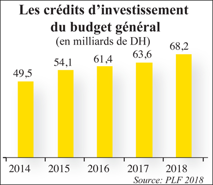 credit_investissment_029.jpg