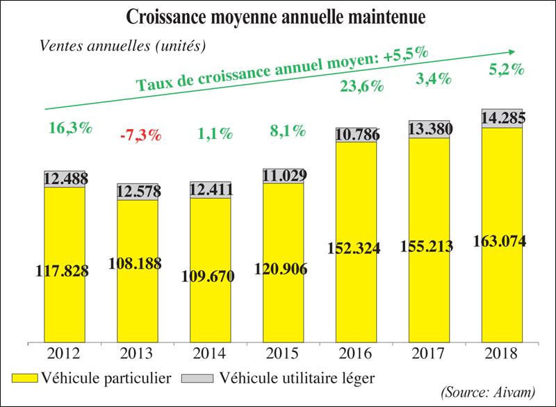 croissance_automobile_027.jpg