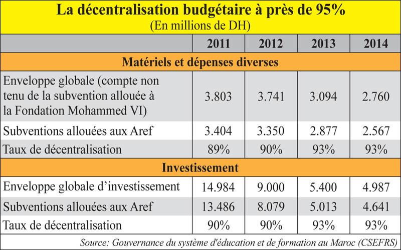 decentralisation_budgetaires_019.jpg