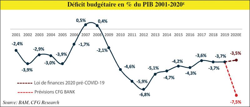 deficit-pib-00.jpg
