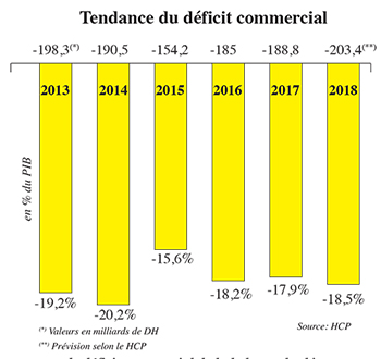 deficit_commercial.jpg