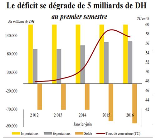 deficit_export_4816.jpg