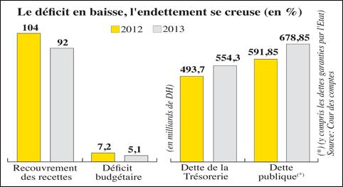 deficit_finances_publique_066.jpg