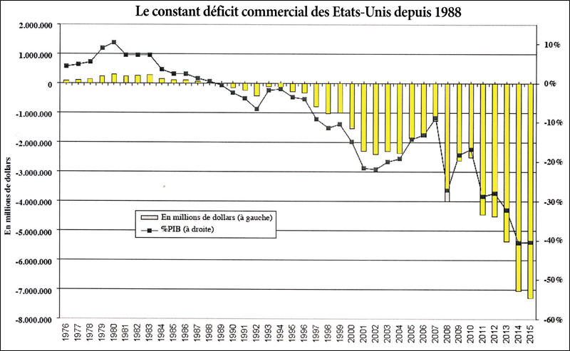 deficit_usa_041.jpg