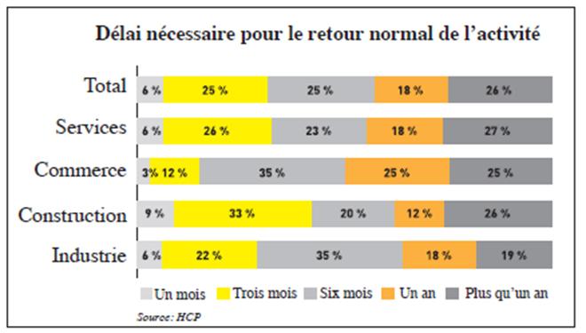 delai_necessaire_pour_le_retour_normal.jpg