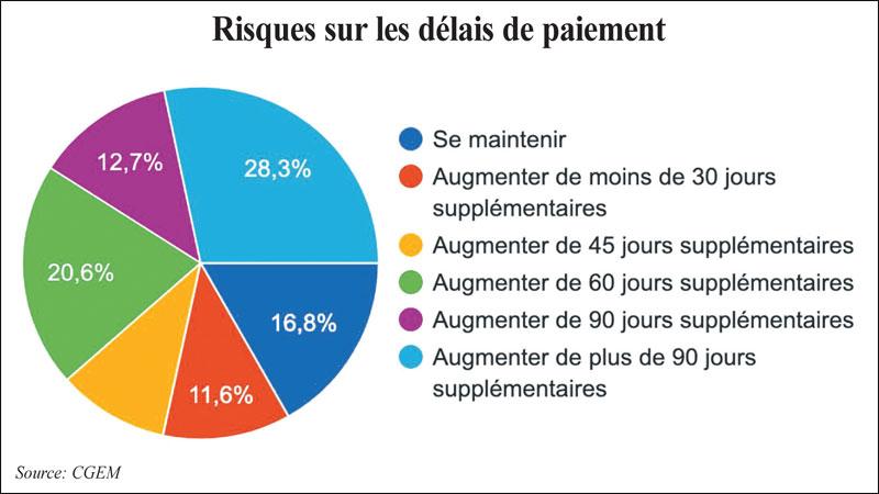 delais-de-paiments-050.jpg