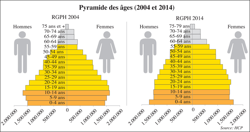 demographie_013.jpg