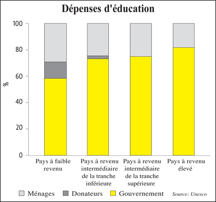 depenses_education_019.jpg