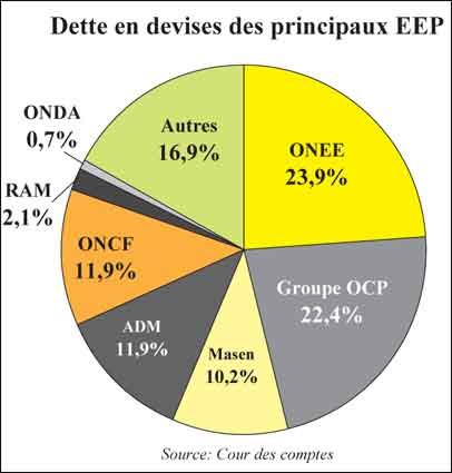 devises_des_principaux_eep_079.jpg