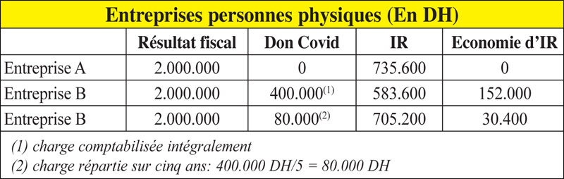 dons-covid-2-052.jpg