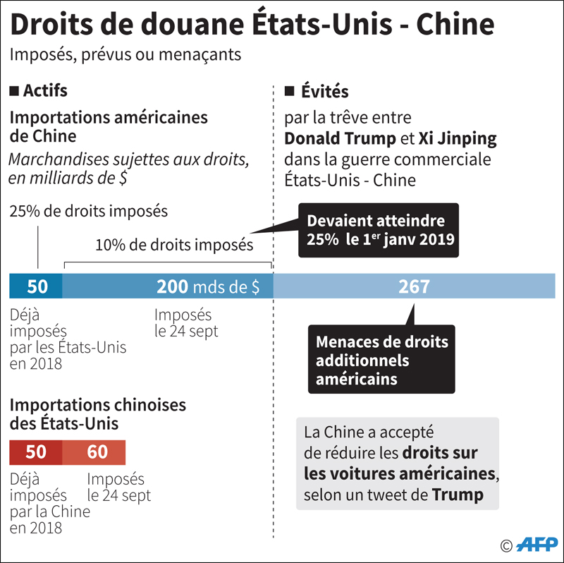 droit_de_douane_usa_chine_022.jpg