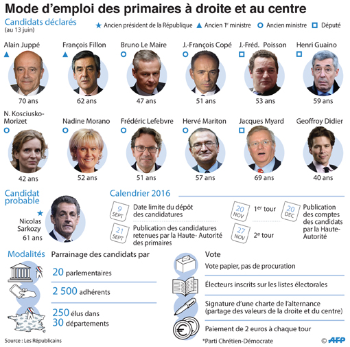 droite_france_001.jpg