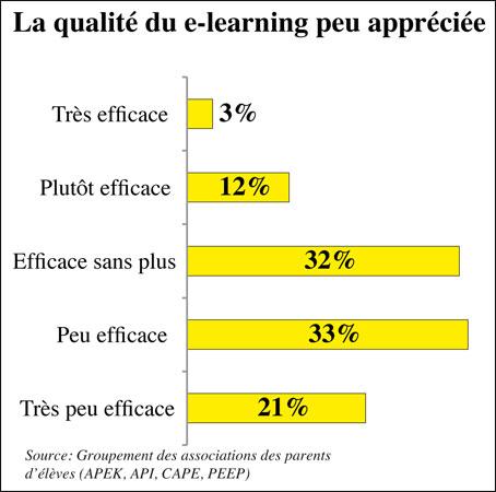 e-learning-qualite-066.jpg