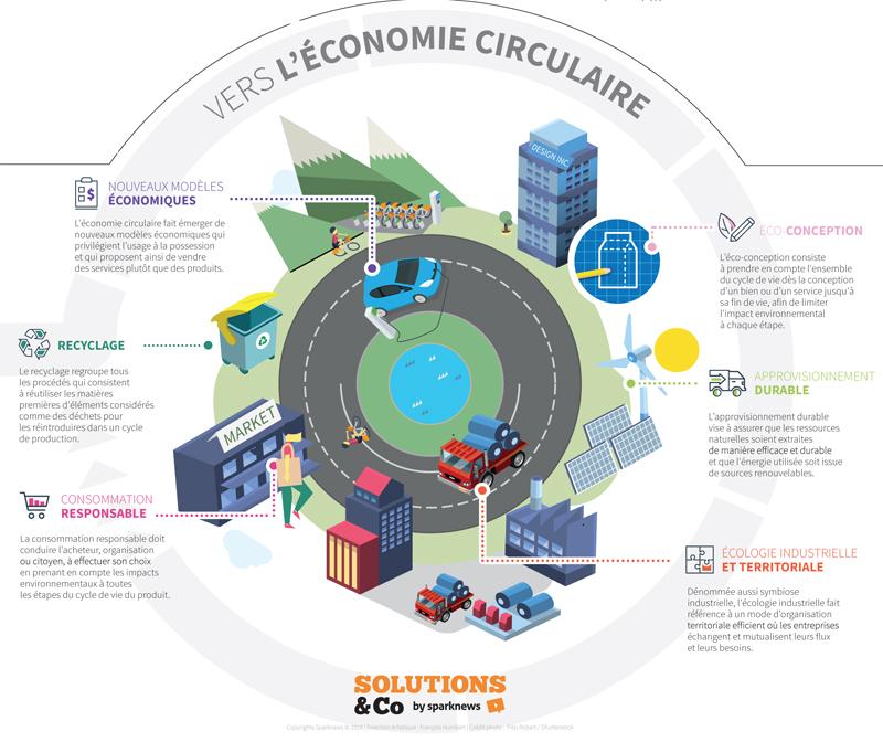 econimie_circulaire_036.jpg