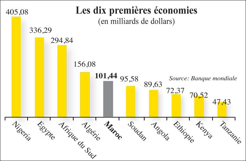 economie_africaine_048.jpg