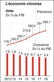 economie_chonoise_035.jpg