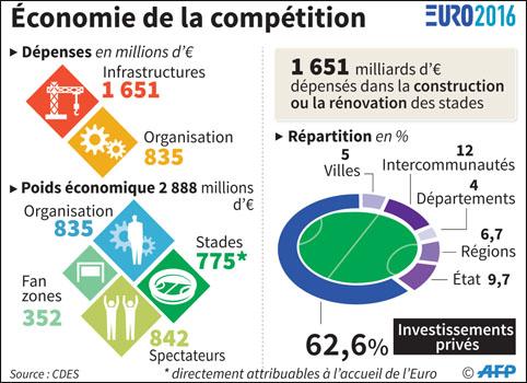 economie_euro_2016.jpg