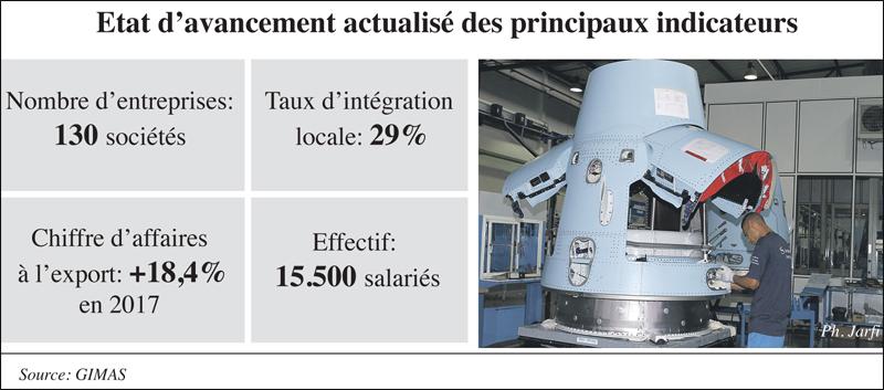 ecosystemes_aeronautiques_028.jpg