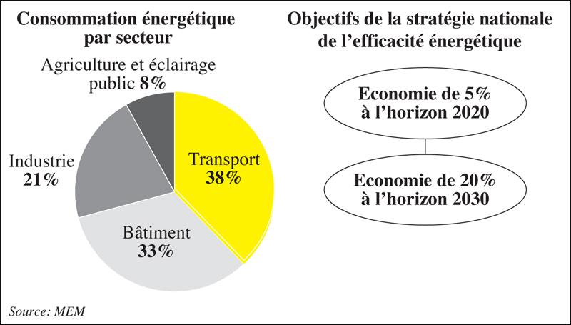 efficacite_energetique_018.jpg