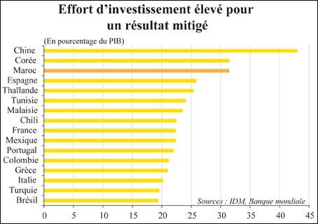 effort_investissment_008.jpg