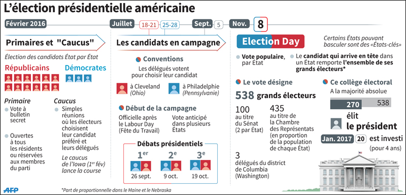election_presidentielle_americaine_091.jpg
