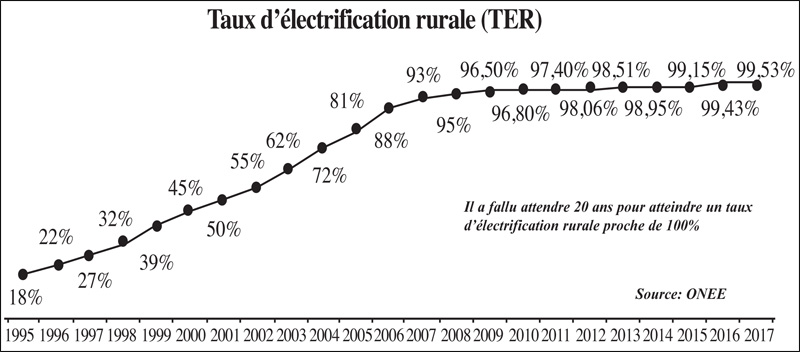 electrification_035.jpg