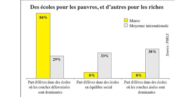 enseignement_heritage_social_5542.jpg