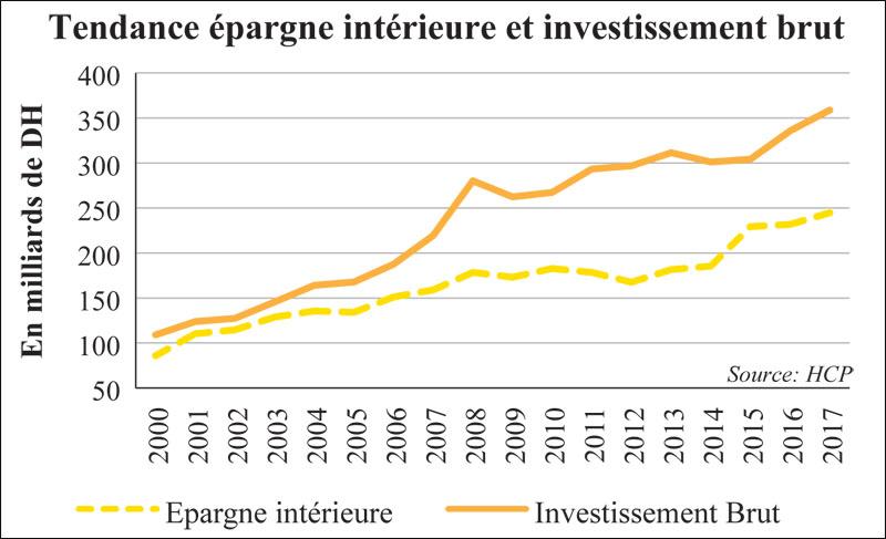 eparge_economie_077.jpg