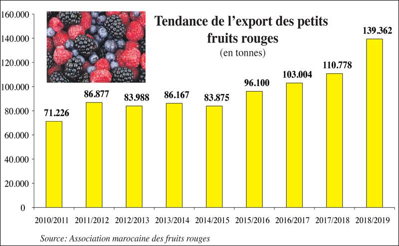 export-fruits-rouge-090.jpg