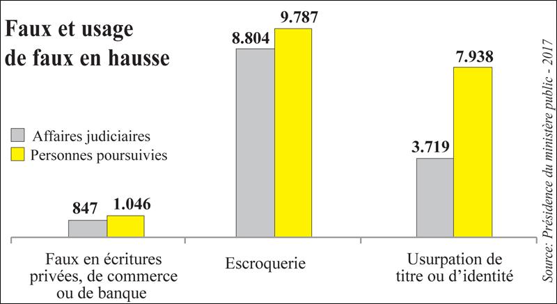 faux_et_usage_de_faux_053.jpg