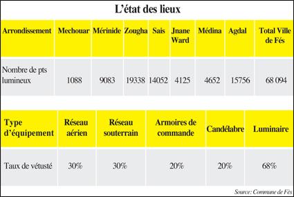 fes_ecliarage_public_etat_des_lieux_099.jpg