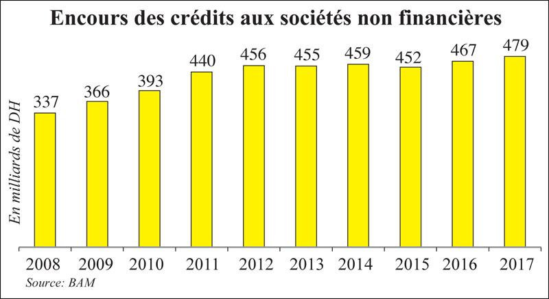 financement_data_094.jpg